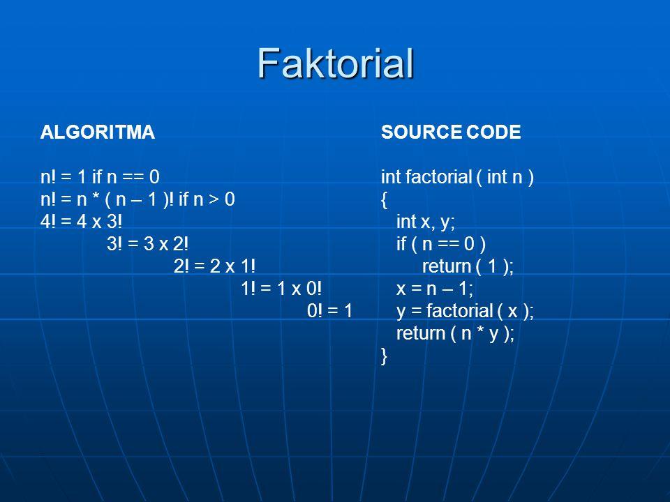 Faktorial ALGORITMA n! = 1 if n == 0 n! = n * ( n – 1 )! if n > 0