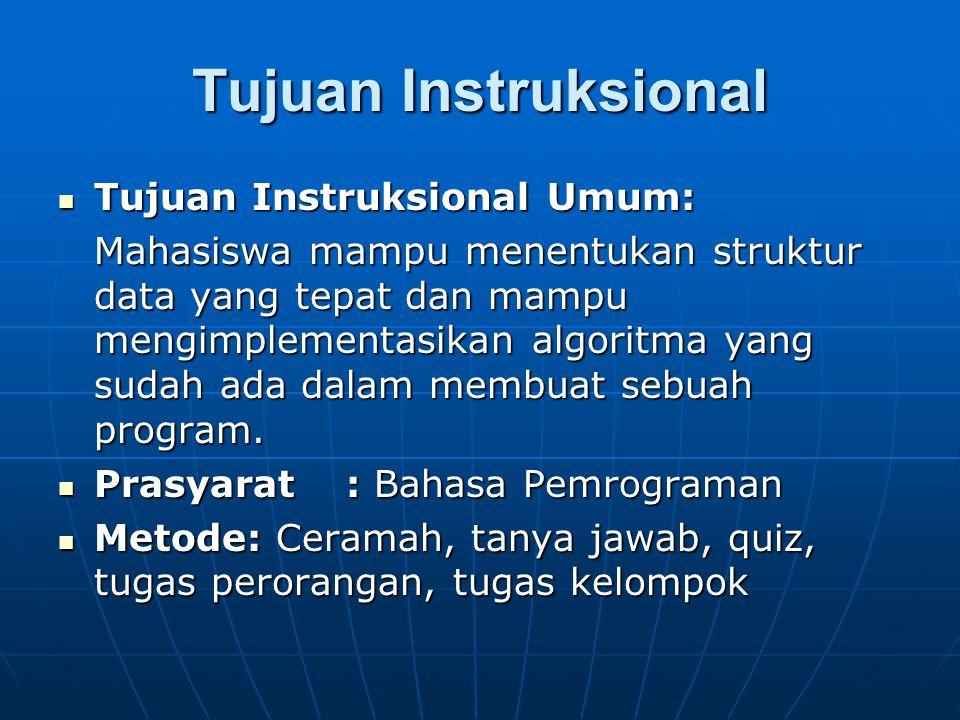 Tujuan Instruksional Tujuan Instruksional Umum: