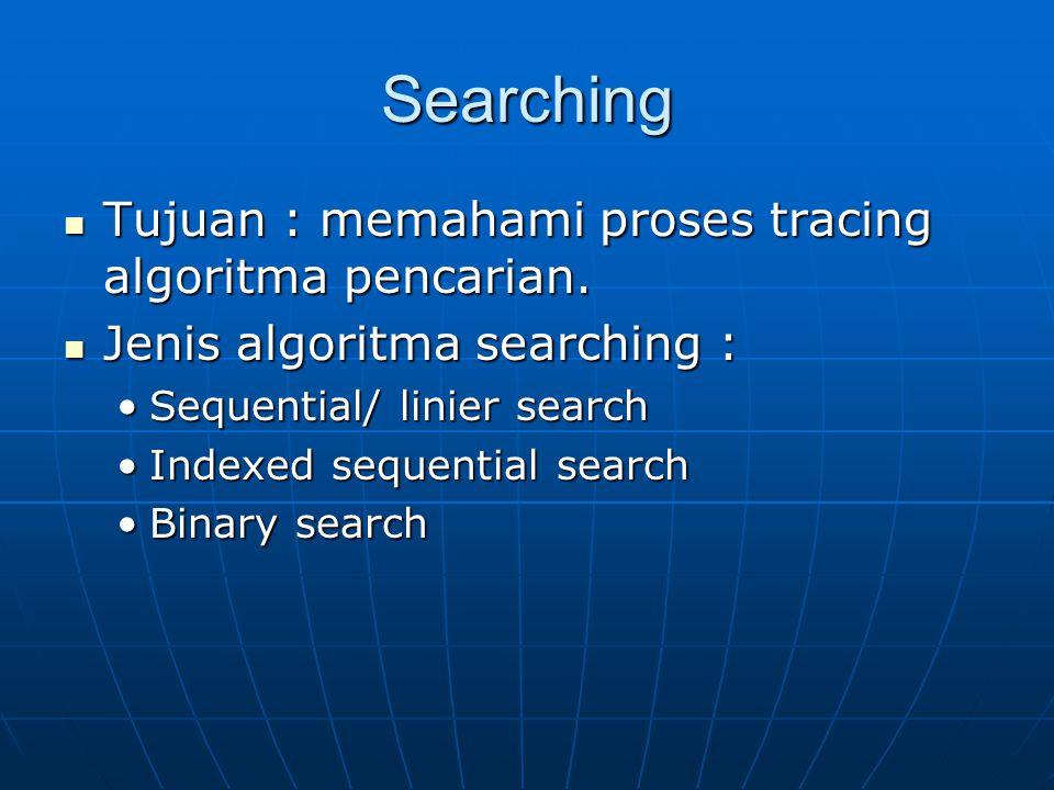 Searching Tujuan : memahami proses tracing algoritma pencarian.