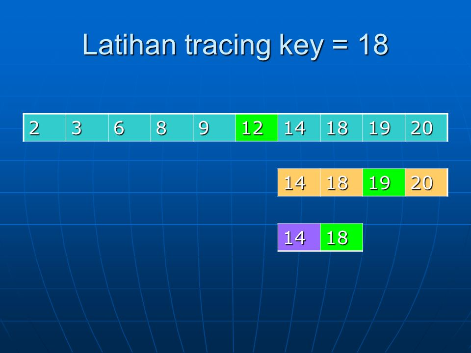 Latihan tracing key = 18 2 3 6 8 9 12 14 18 19 20