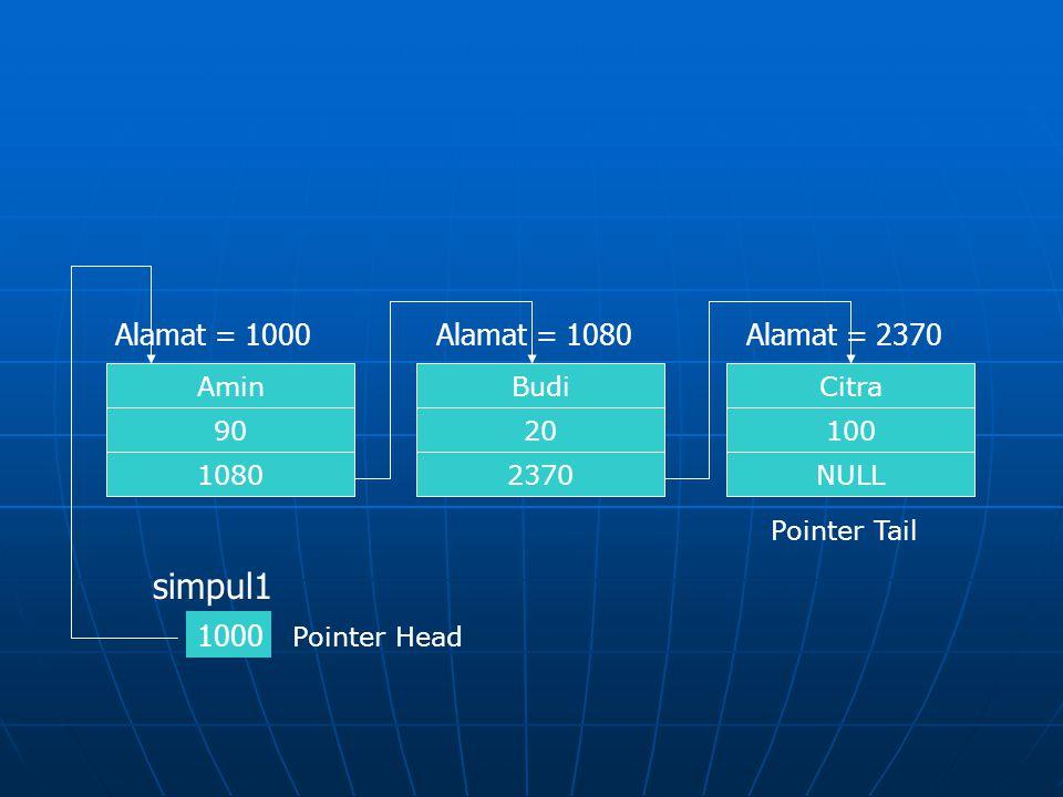 simpul1 Alamat = 2370 Alamat = 1080 Alamat = 1000 1000 Citra NULL 100