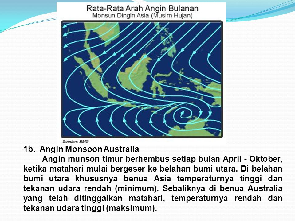 1b. Angin Monsoon Australia