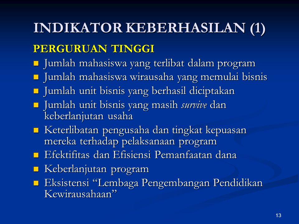 INDIKATOR KEBERHASILAN (1)