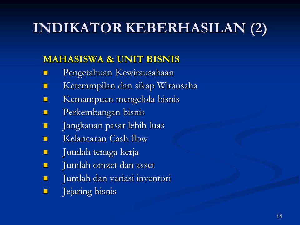 INDIKATOR KEBERHASILAN (2)