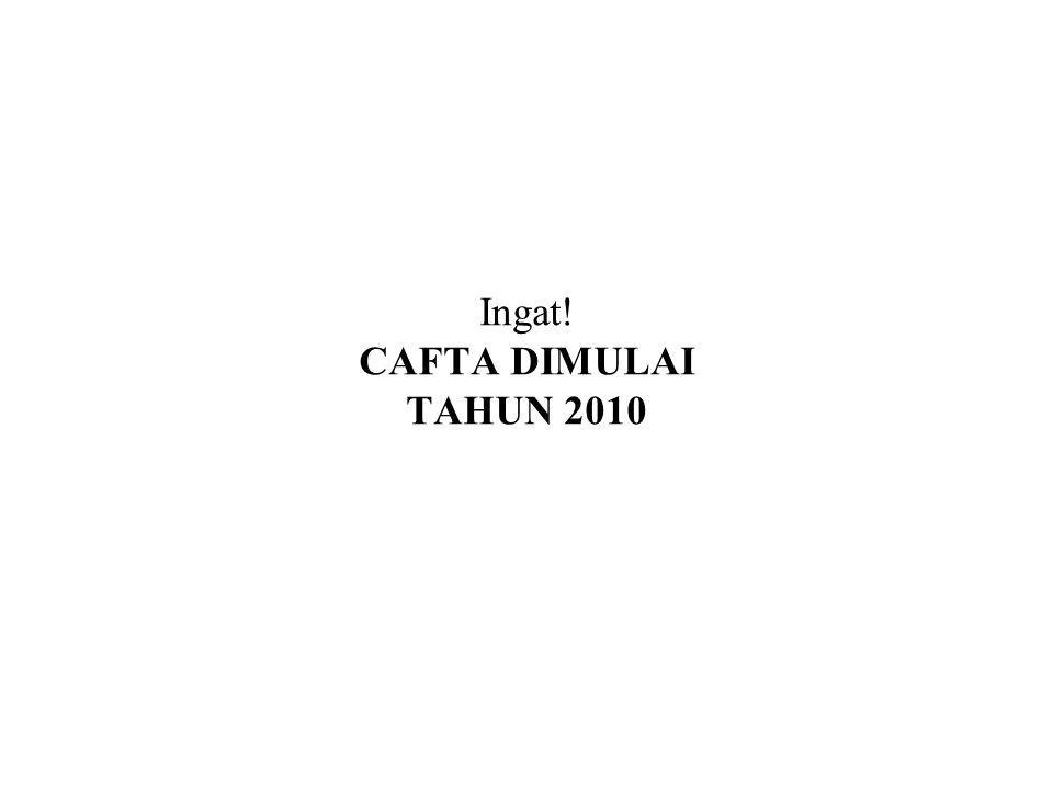 Ingat! CAFTA DIMULAI TAHUN 2010