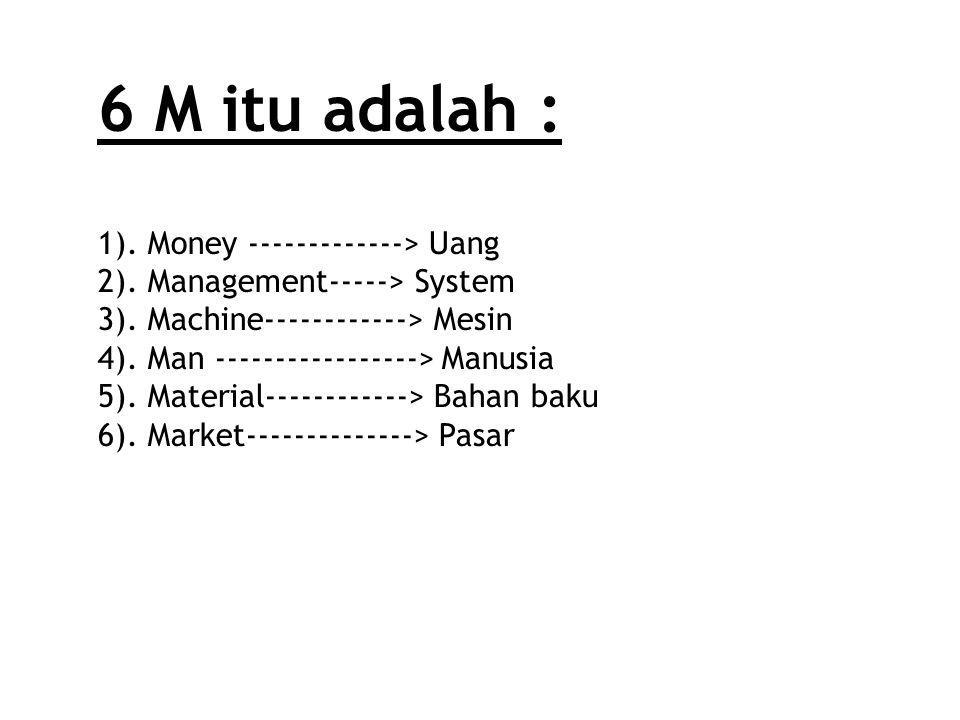 6 M itu adalah : 1). Money -------------> Uang