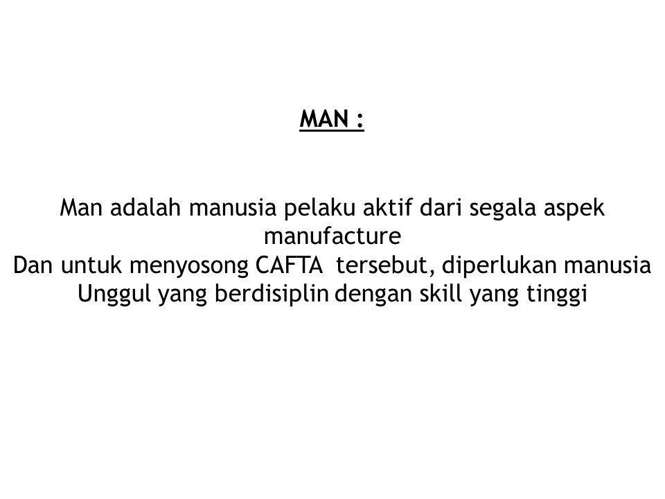 Man adalah manusia pelaku aktif dari segala aspek manufacture