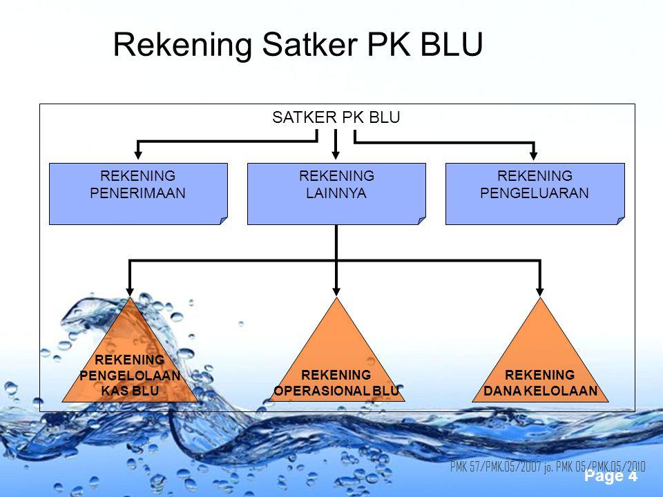 Rekening Satker PK BLU SATKER PK BLU REKENING PENERIMAAN REKENING