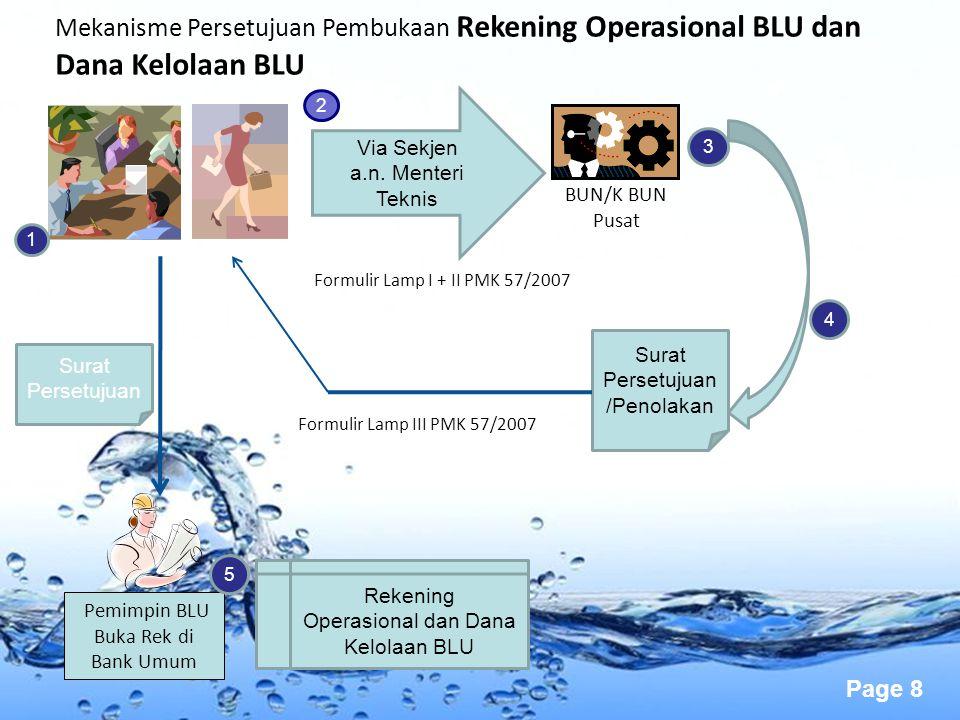 Mekanisme Persetujuan Pembukaan Rekening Operasional BLU dan Dana Kelolaan BLU
