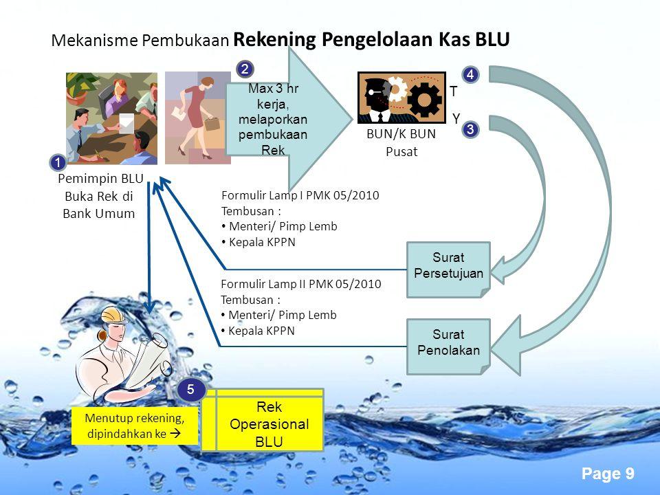 Mekanisme Pembukaan Rekening Pengelolaan Kas BLU
