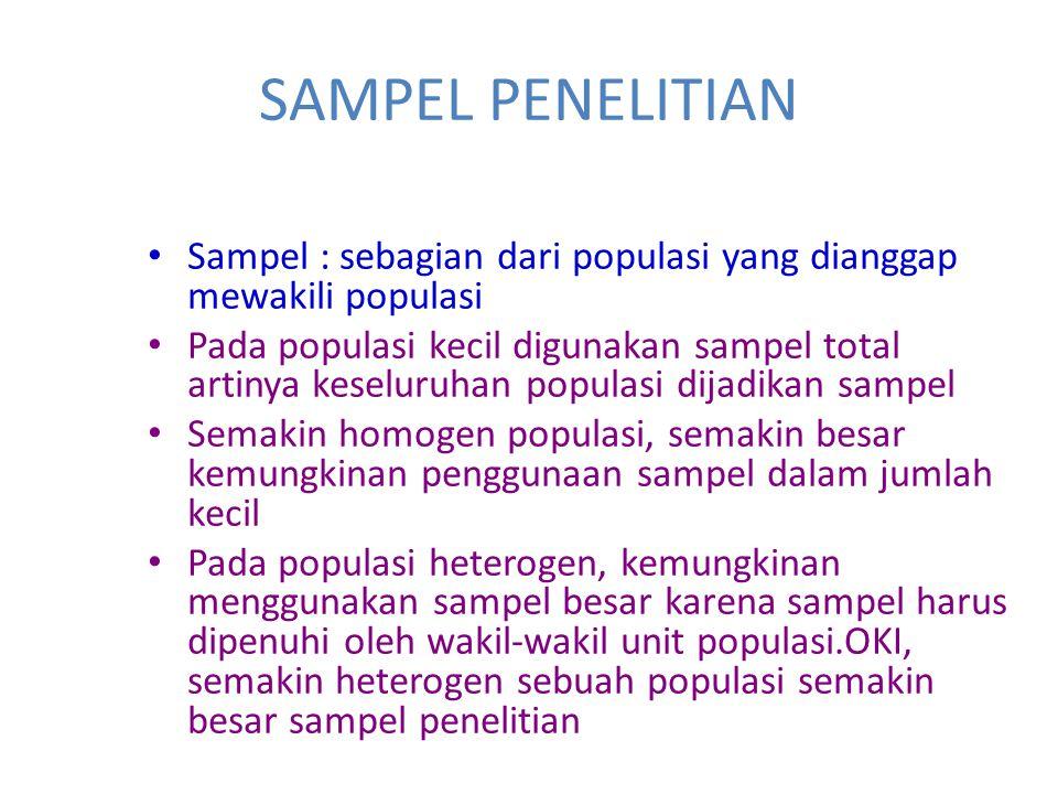 SAMPEL PENELITIAN Sampel : sebagian dari populasi yang dianggap mewakili populasi.