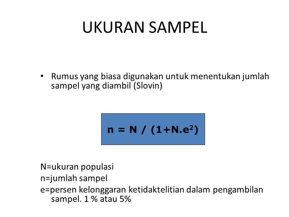 UKURAN SAMPEL Rumus yang biasa digunakan untuk menentukan jumlah sampel yang diambil (Slovin) N=ukuran populasi.