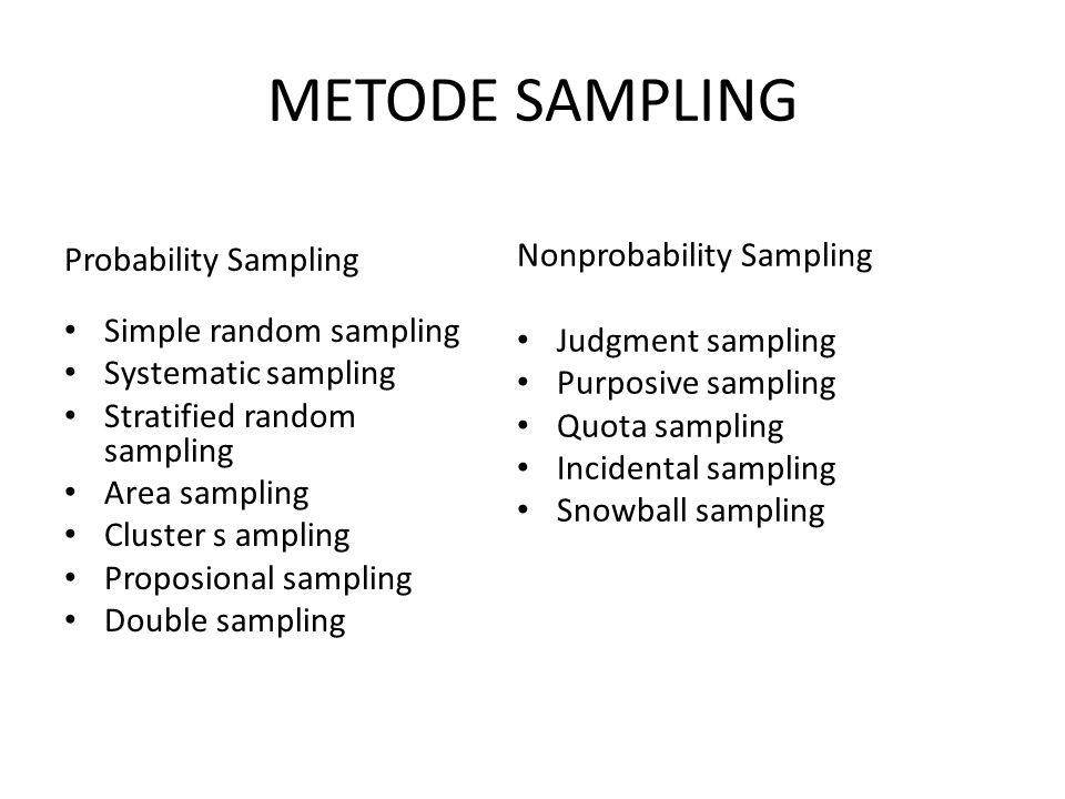 METODE SAMPLING Nonprobability Sampling Probability Sampling