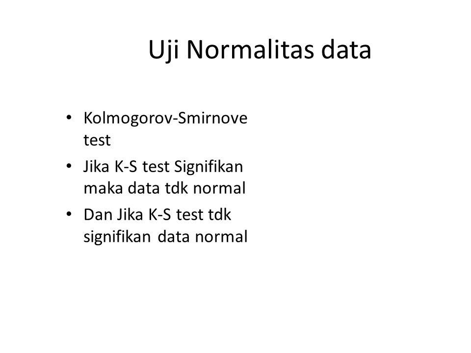 Uji Normalitas data Kolmogorov-Smirnove test