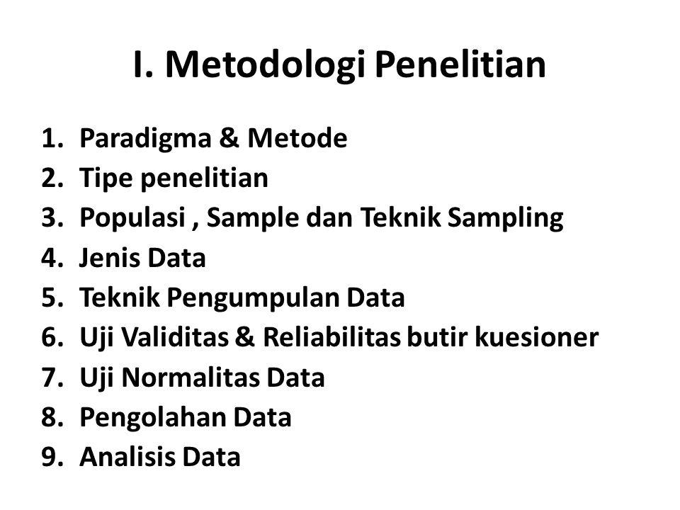 I. Metodologi Penelitian