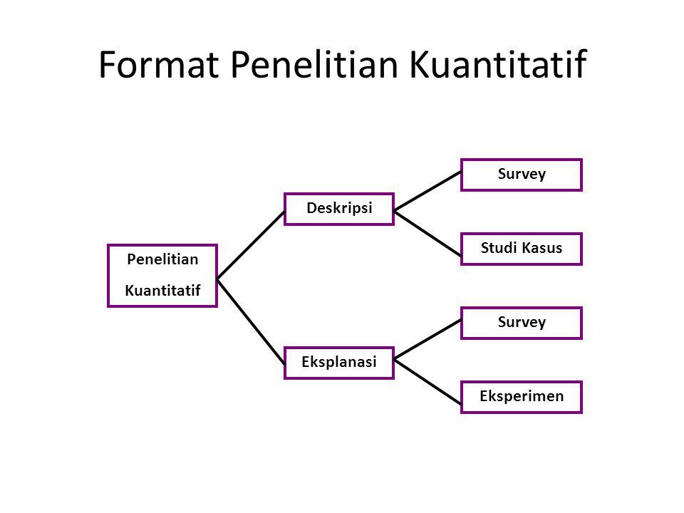 Format Penelitian Kuantitatif