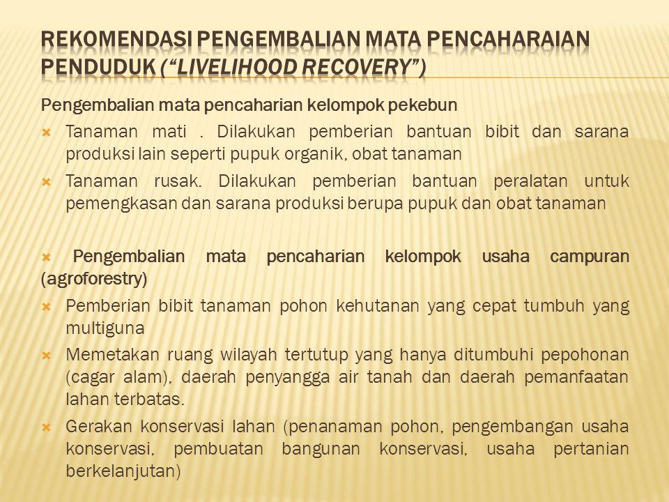 REKOMENDASI PENGEMBALIAN MATA PENCAHARAIAN PENDUDUK ( LIVELIHOOD RECOVERY )