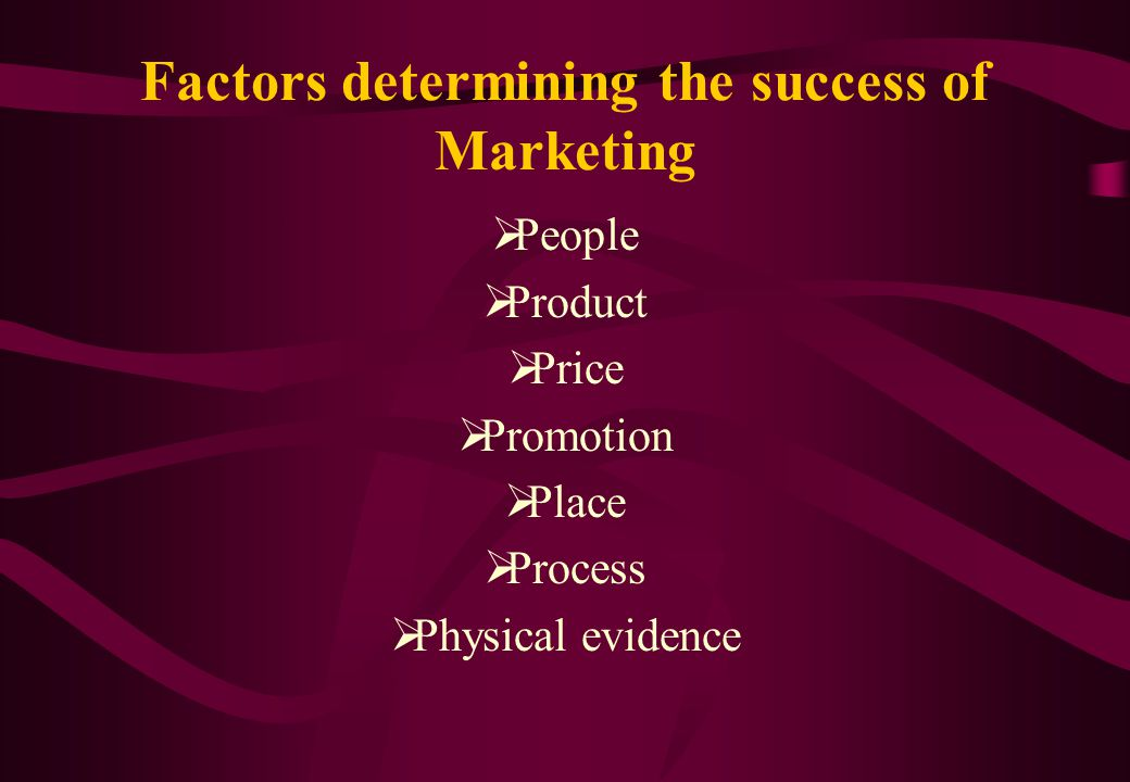 Factors determining the success of Marketing
