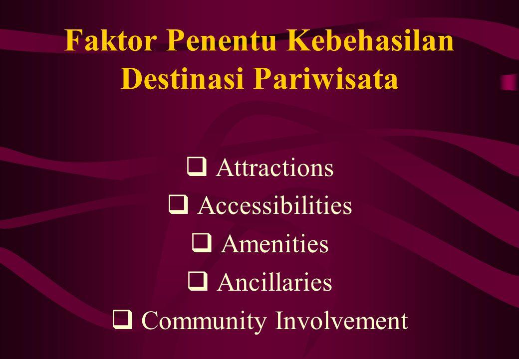 Faktor Penentu Kebehasilan Destinasi Pariwisata