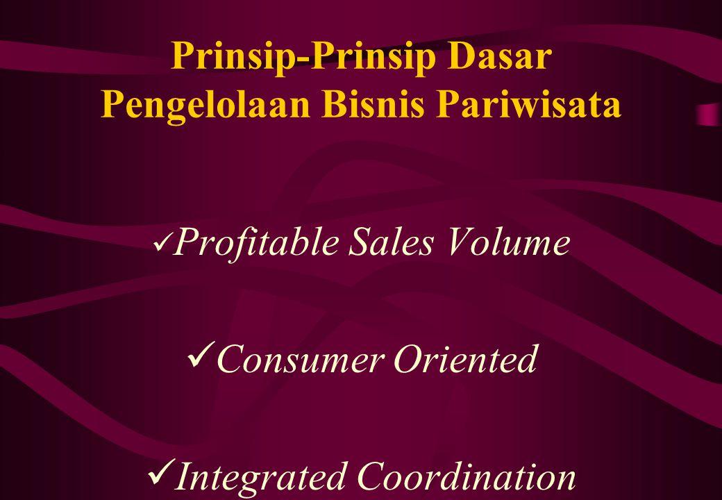 Prinsip-Prinsip Dasar Pengelolaan Bisnis Pariwisata