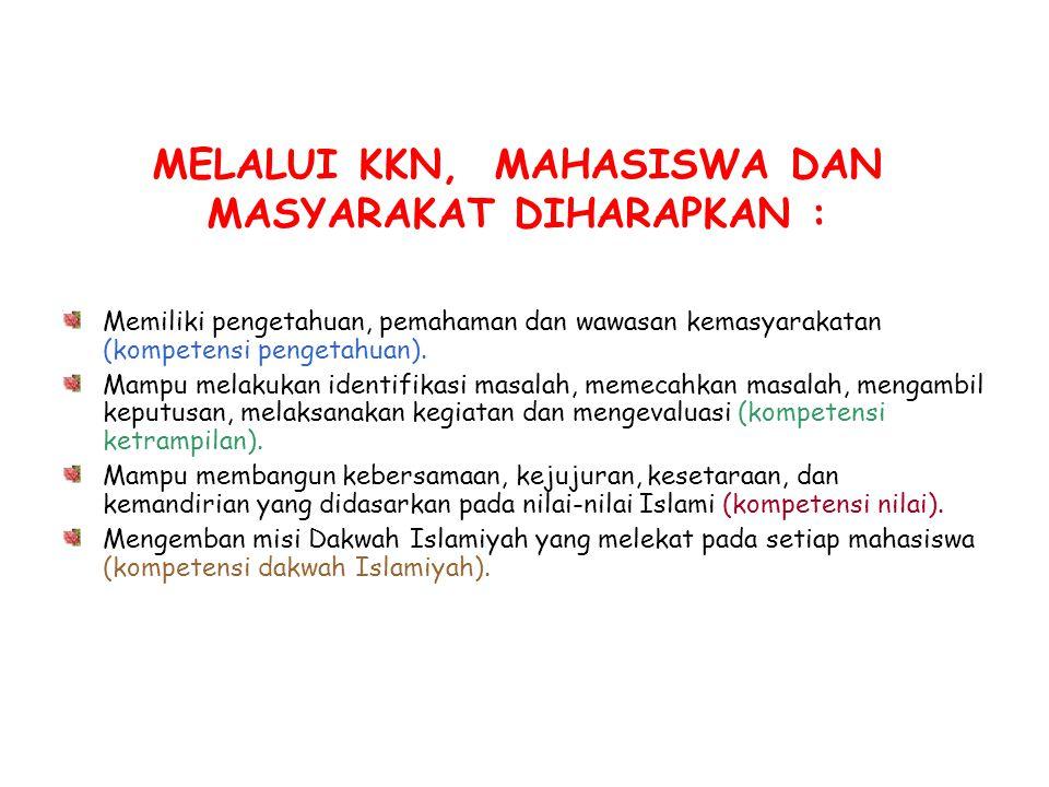 MELALUI KKN, MAHASISWA DAN MASYARAKAT DIHARAPKAN :