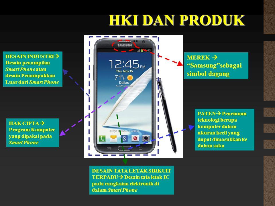HKI DAN PRODUK MEREK  Samsung sebagai simbol dagang