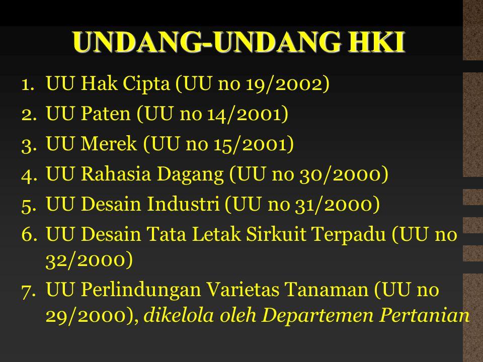 UNDANG-UNDANG HKI UU Hak Cipta (UU no 19/2002)