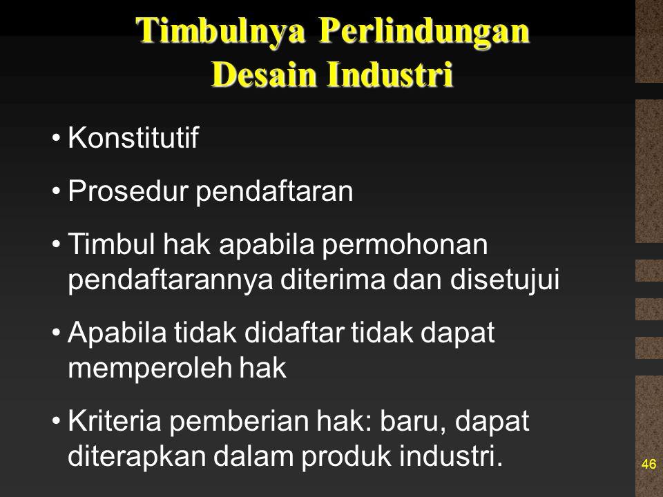 Timbulnya Perlindungan Desain Industri