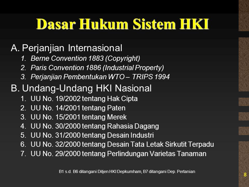 Dasar Hukum Sistem HKI Perjanjian Internasional