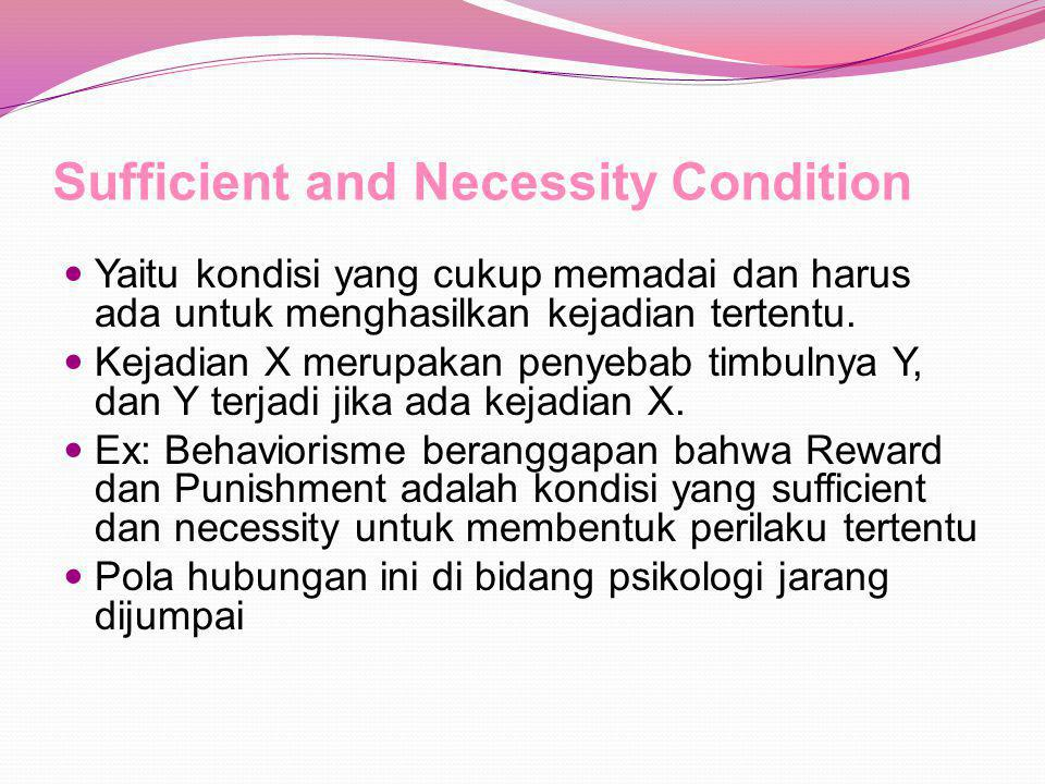 Sufficient and Necessity Condition