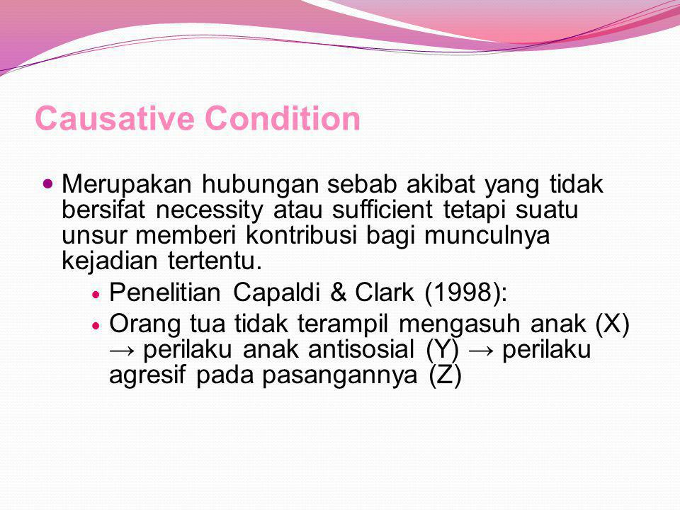 Causative Condition