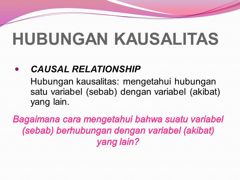 HUBUNGAN KAUSALITAS CAUSAL RELATIONSHIP