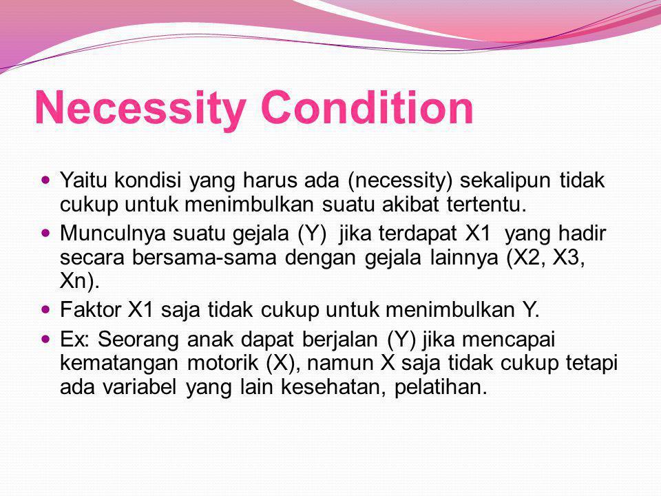 Necessity Condition Yaitu kondisi yang harus ada (necessity) sekalipun tidak cukup untuk menimbulkan suatu akibat tertentu.