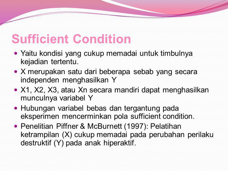 Sufficient Condition Yaitu kondisi yang cukup memadai untuk timbulnya kejadian tertentu.