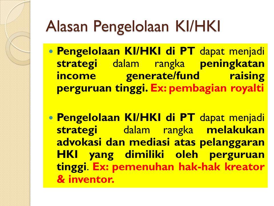Alasan Pengelolaan KI/HKI