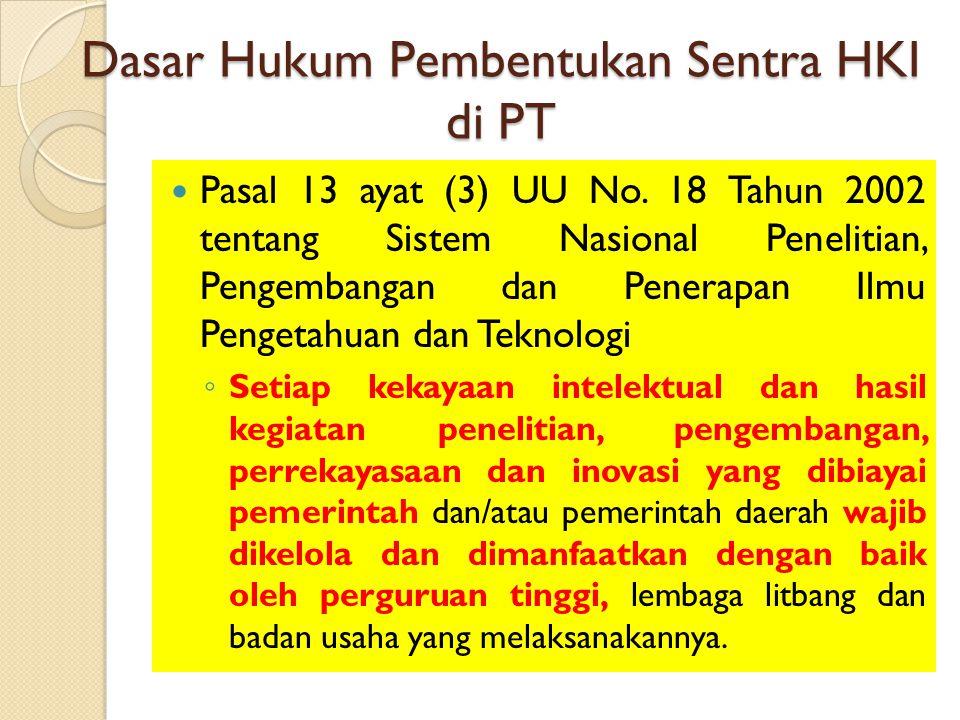 Dasar Hukum Pembentukan Sentra HKI di PT