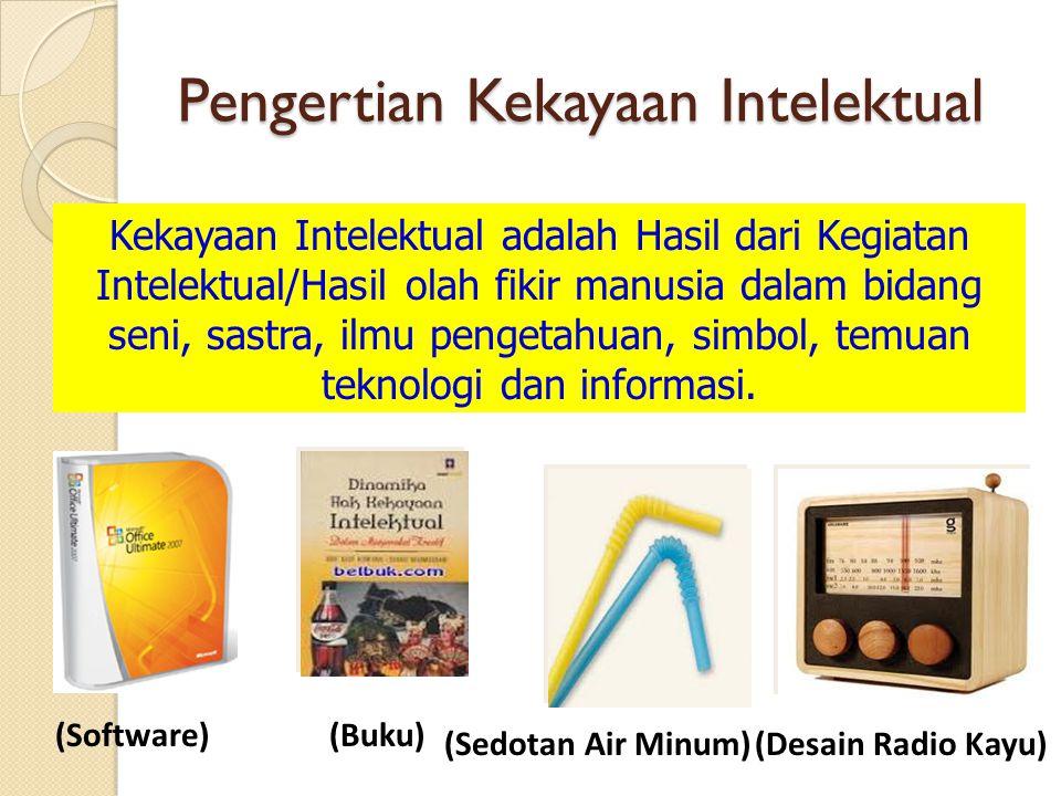 Pengertian Kekayaan Intelektual