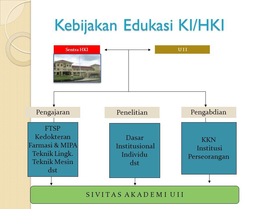 Kebijakan Edukasi KI/HKI