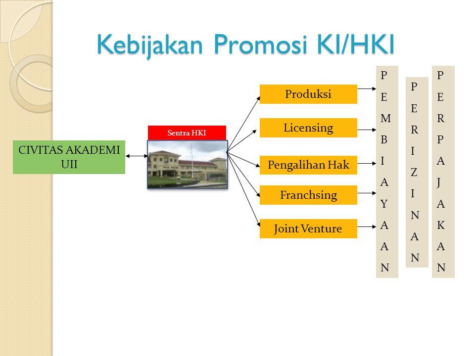 Kebijakan Promosi KI/HKI