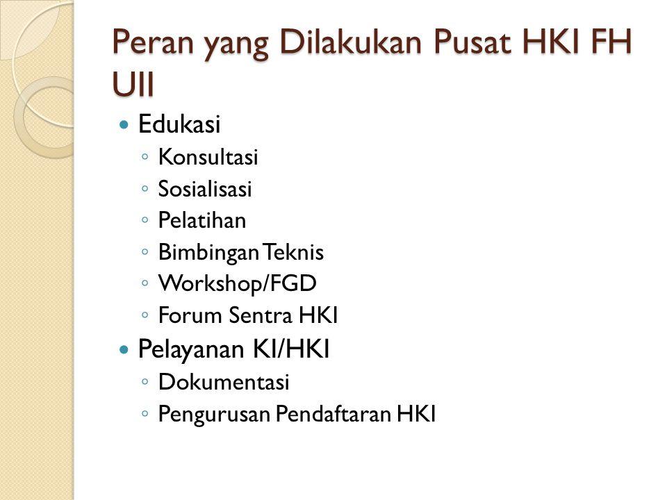 Peran yang Dilakukan Pusat HKI FH UII