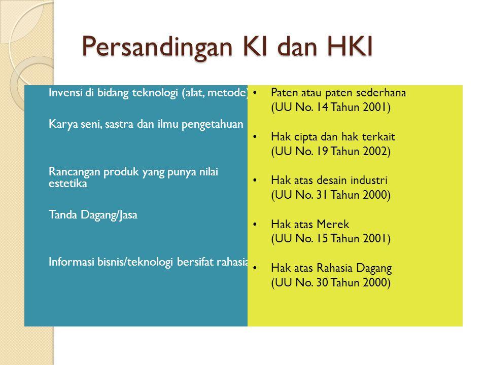 Persandingan KI dan HKI