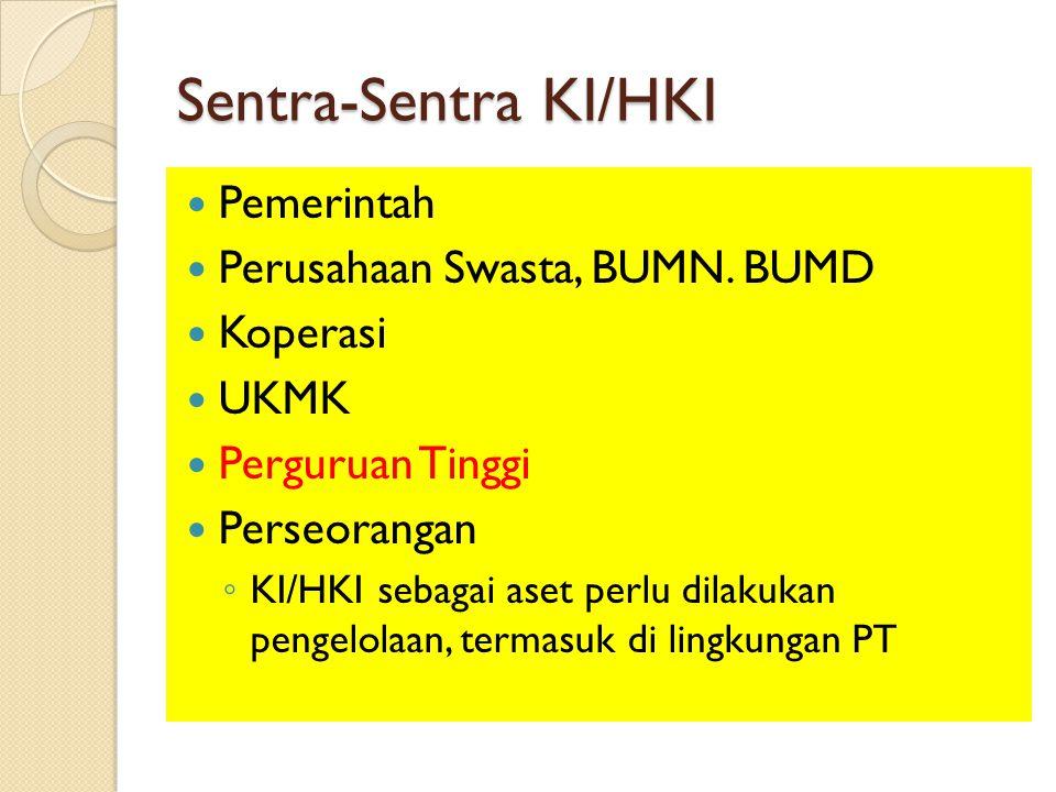 Sentra-Sentra KI/HKI Pemerintah Perusahaan Swasta, BUMN. BUMD Koperasi