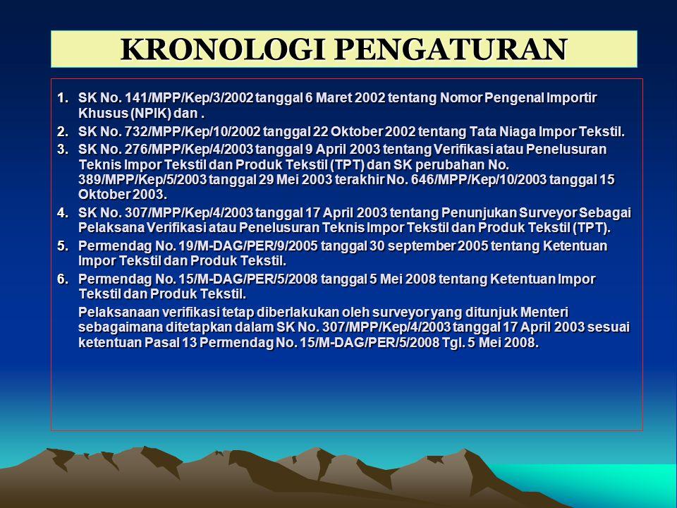 KRONOLOGI PENGATURAN SK No. 141/MPP/Kep/3/2002 tanggal 6 Maret 2002 tentang Nomor Pengenal Importir Khusus (NPIK) dan .
