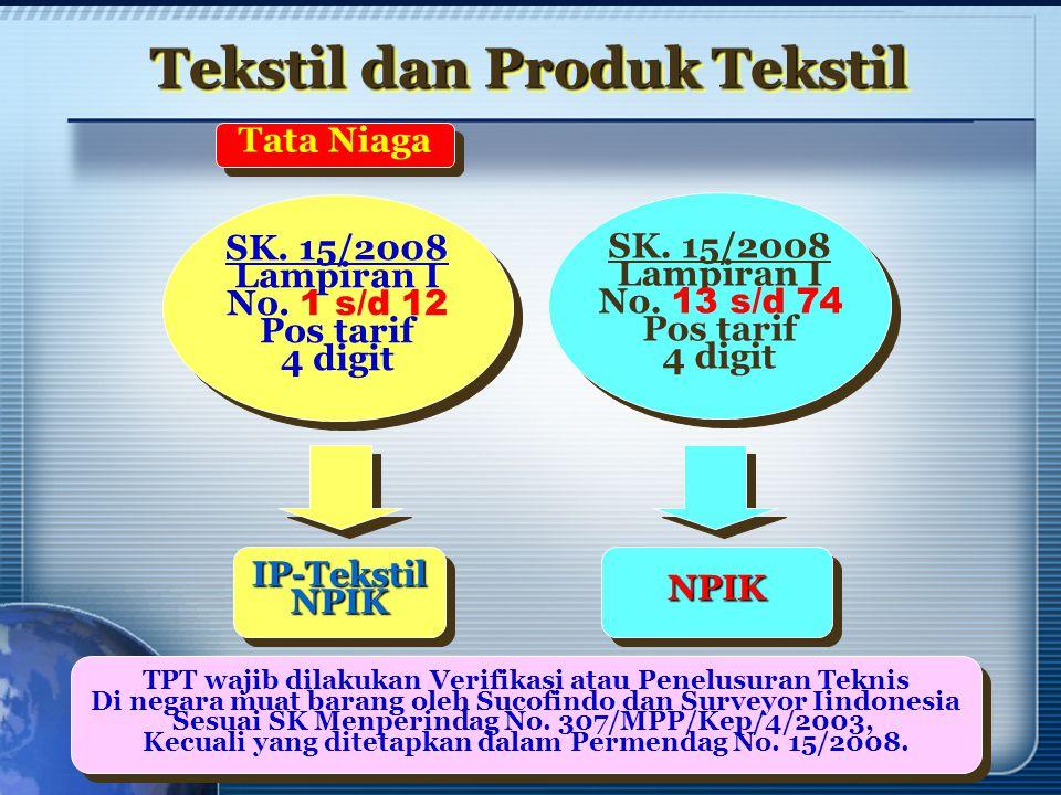 Tekstil dan Produk Tekstil
