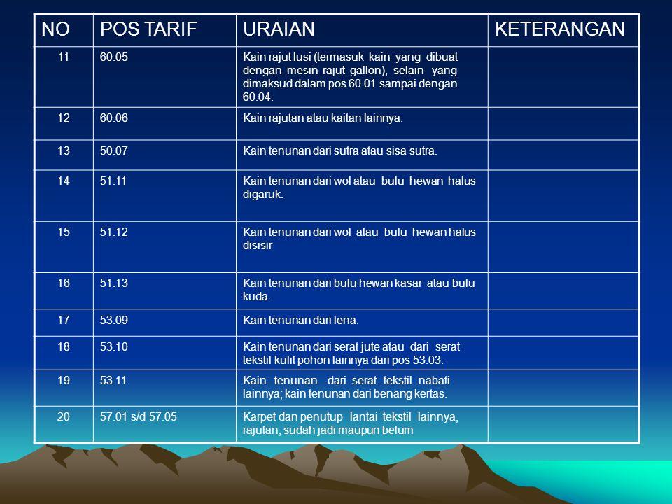 NO POS TARIF URAIAN KETERANGAN 11 60.05