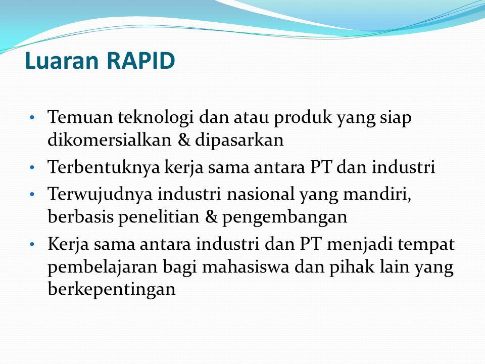 Luaran RAPID Temuan teknologi dan atau produk yang siap dikomersialkan & dipasarkan. Terbentuknya kerja sama antara PT dan industri.