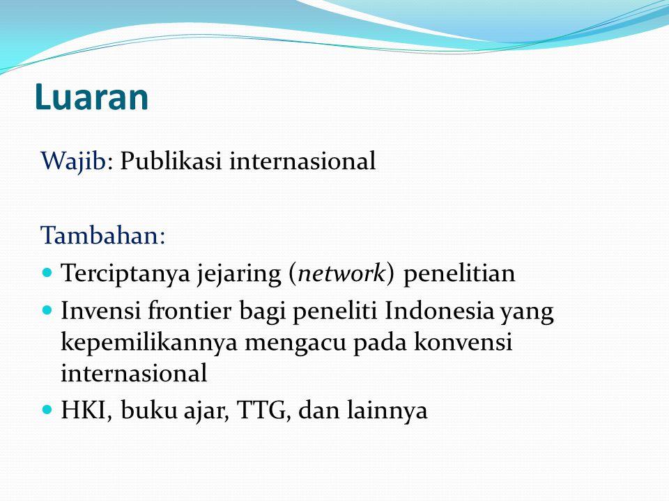 Luaran Wajib: Publikasi internasional Tambahan: