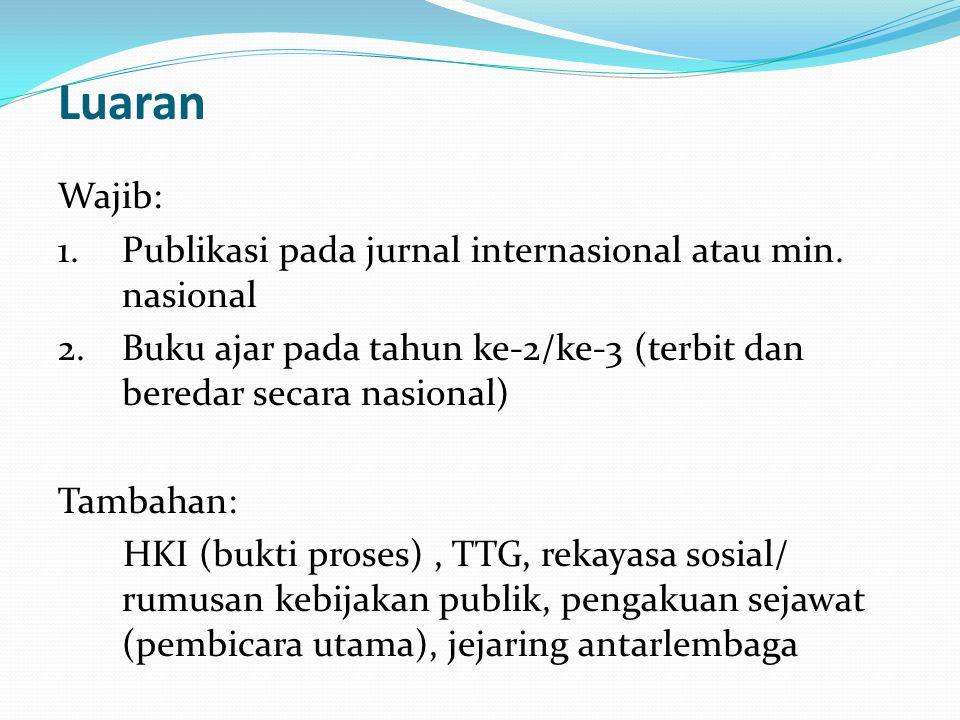 Luaran Wajib: Publikasi pada jurnal internasional atau min. nasional