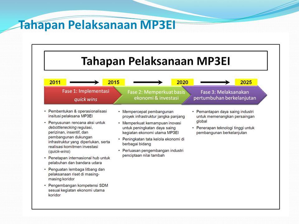 Tahapan Pelaksanaan MP3EI
