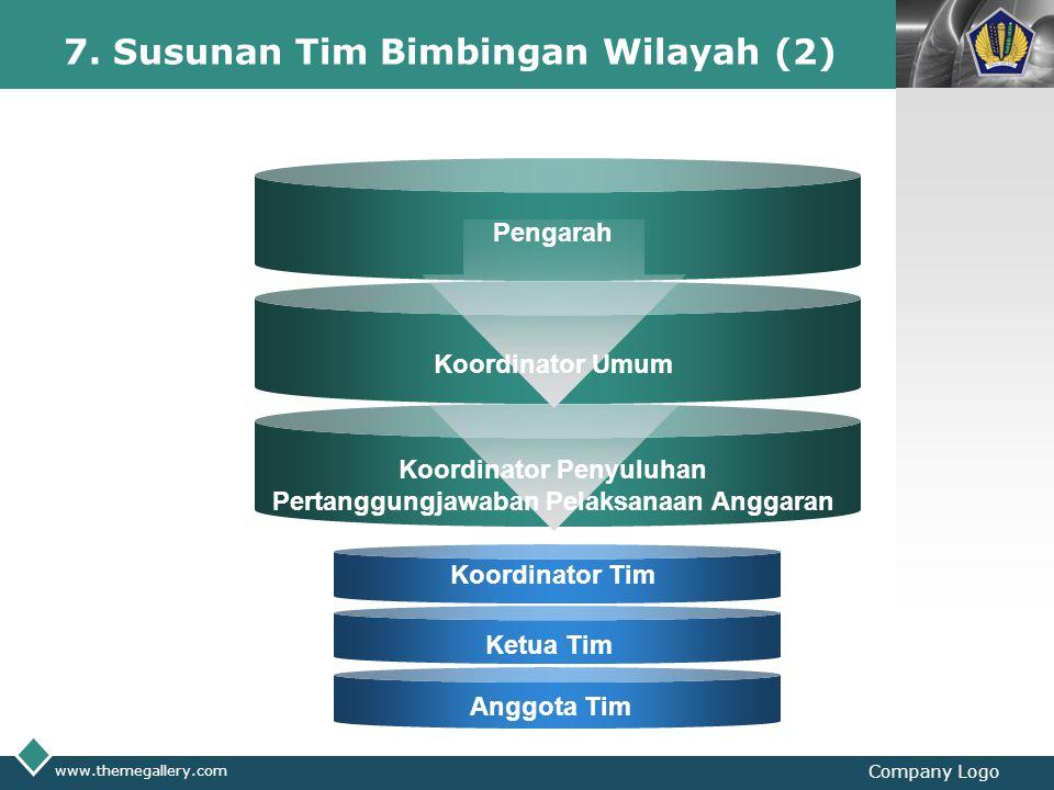 7. Susunan Tim Bimbingan Wilayah (2)